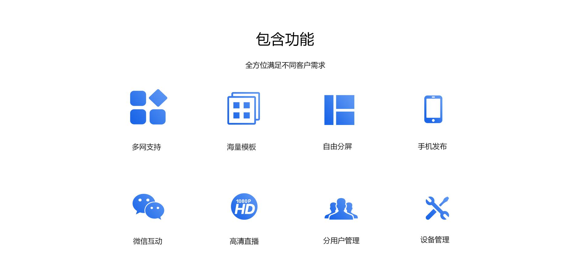 云标物联多媒体广告信息发布系统,400-168-1191